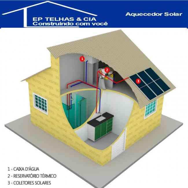 Placa Solar 150 x 100 - Aquecedor Solar
